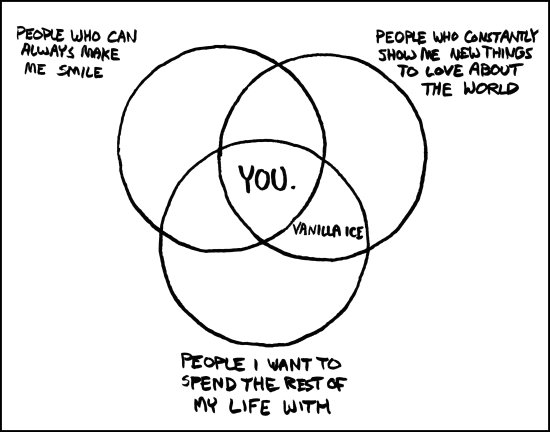 True vulnerability, brought to you by XKCD comics.